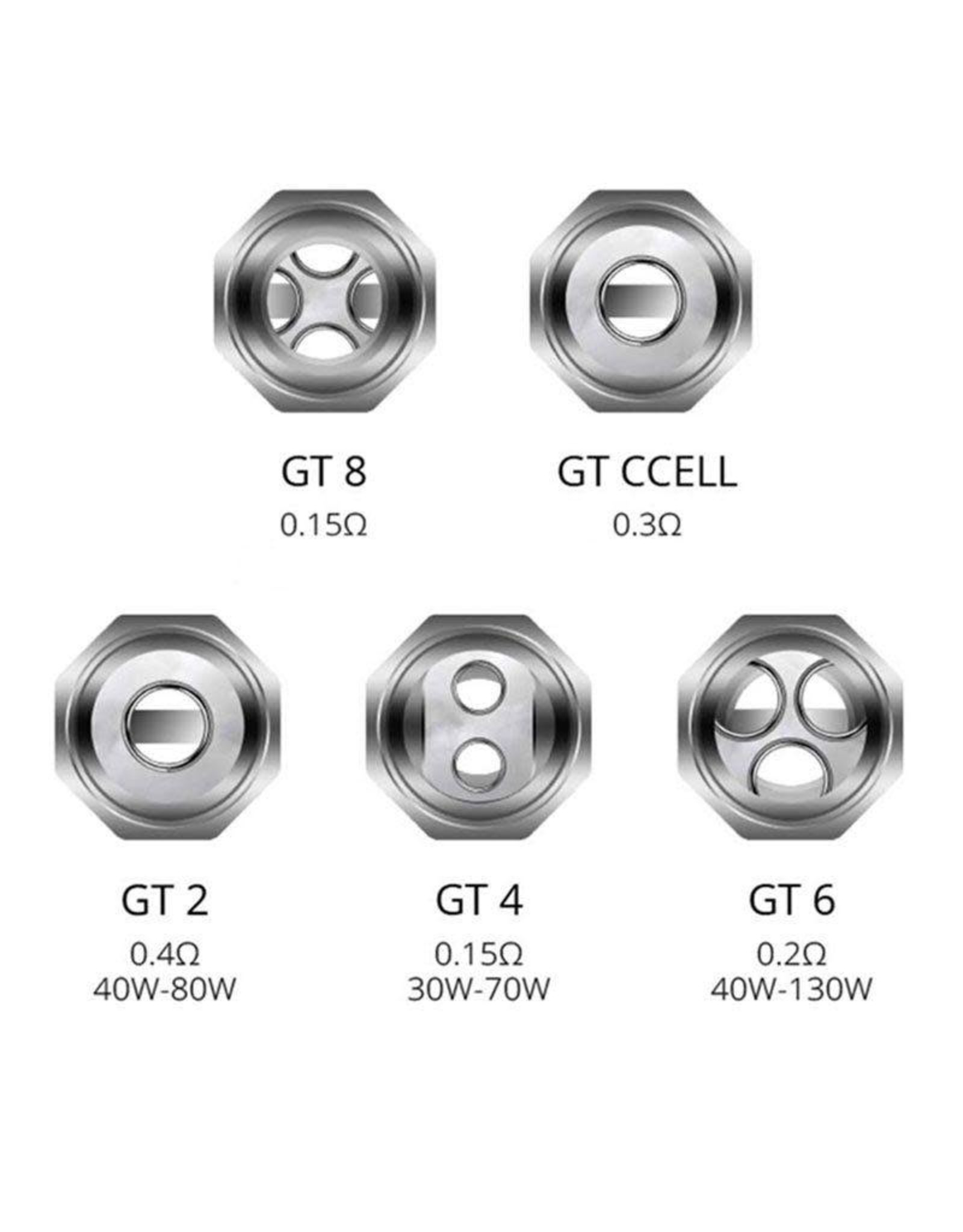 Vaporesso Vaporesso NRG GT Core Replacement Coils (3/Pk)