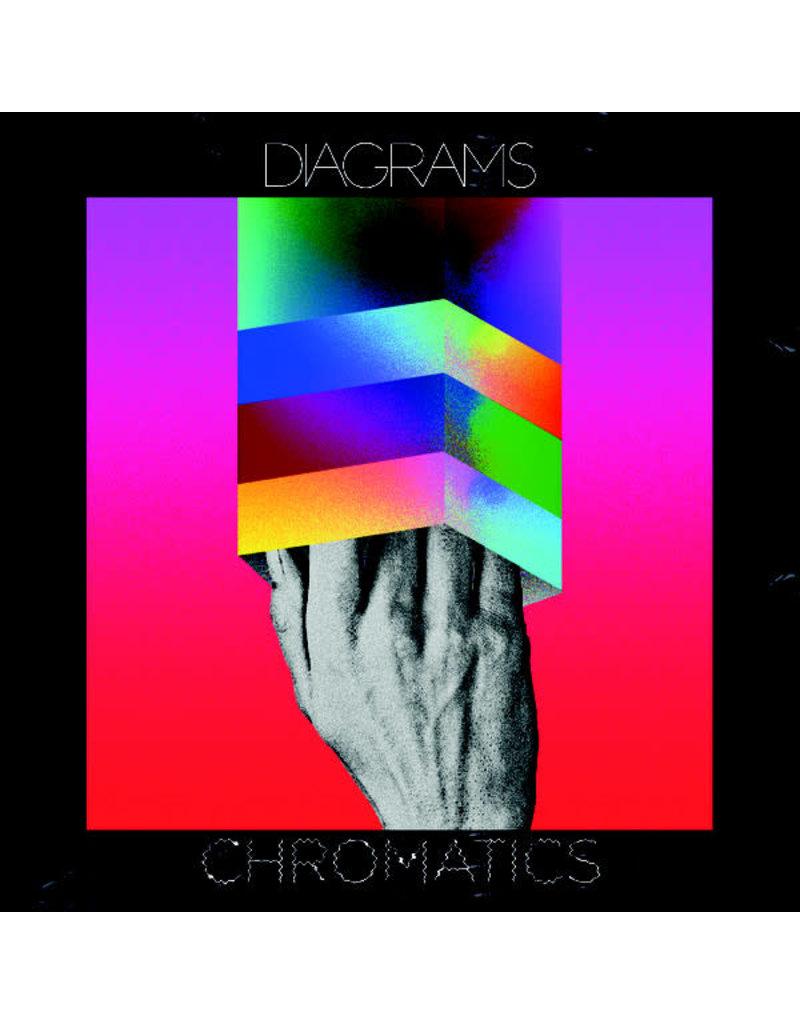 RK DIAGRAMS - CHOMATICS
