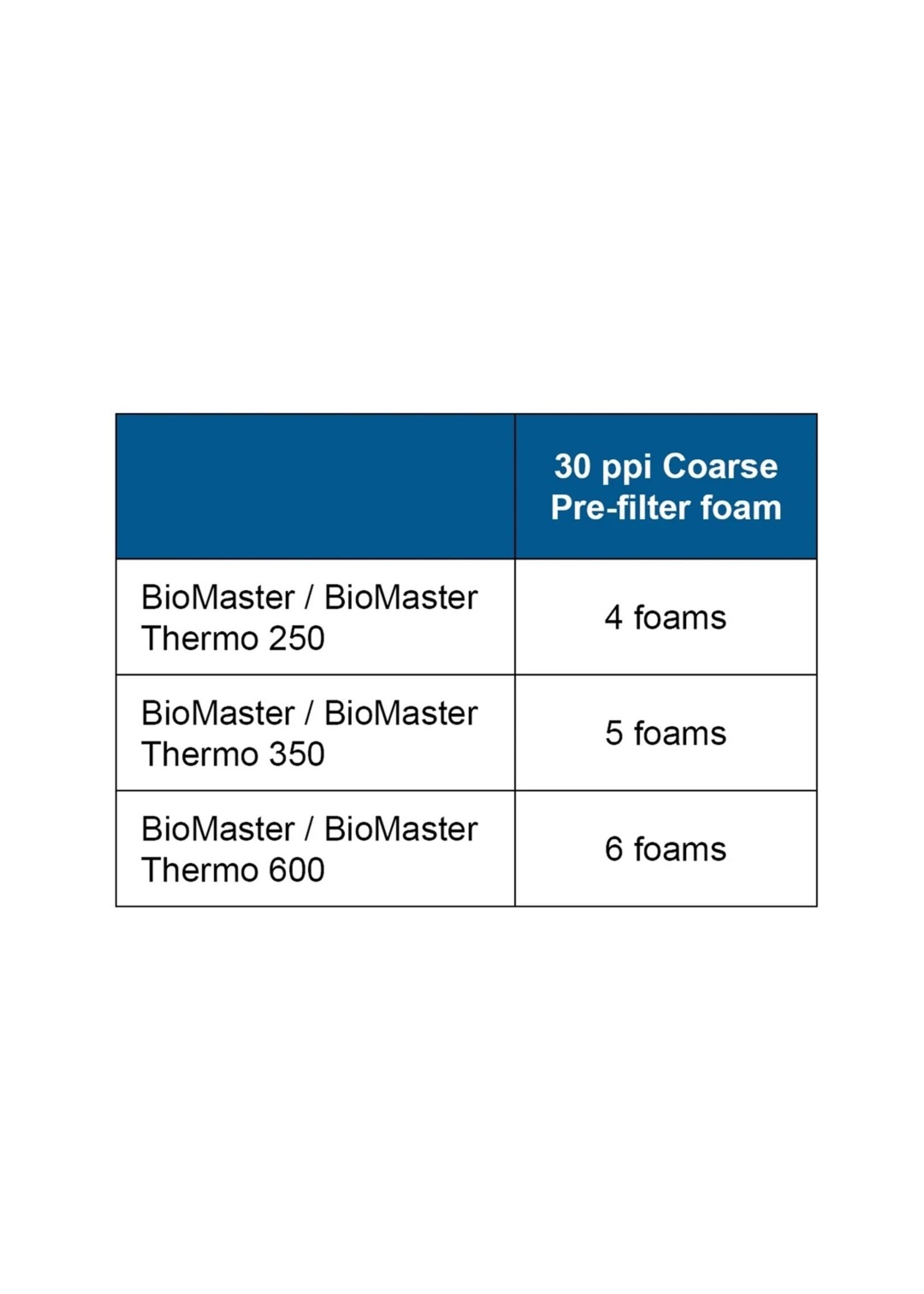 OASE OASE BioMaster Pre-Filter Foam Orange 30ppi 6pk