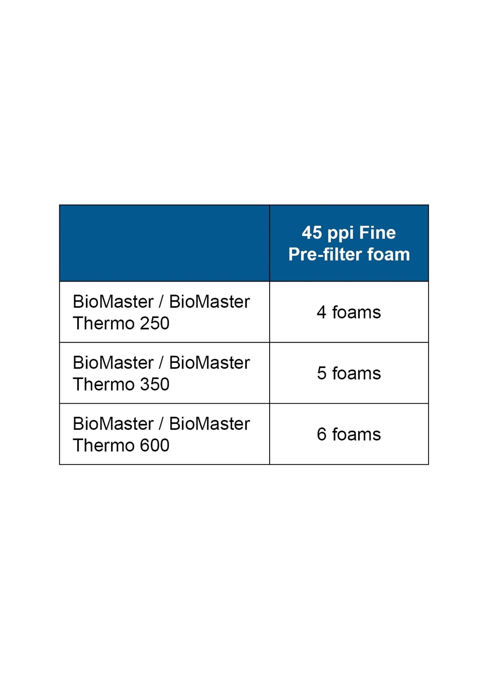 OASE OASE BioMaster Pre-Filter Foam Blue 45ppi 6pk