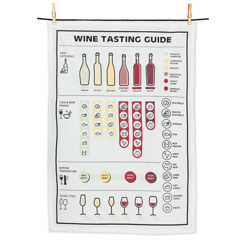 Wine Tasting Guide Tea Towel