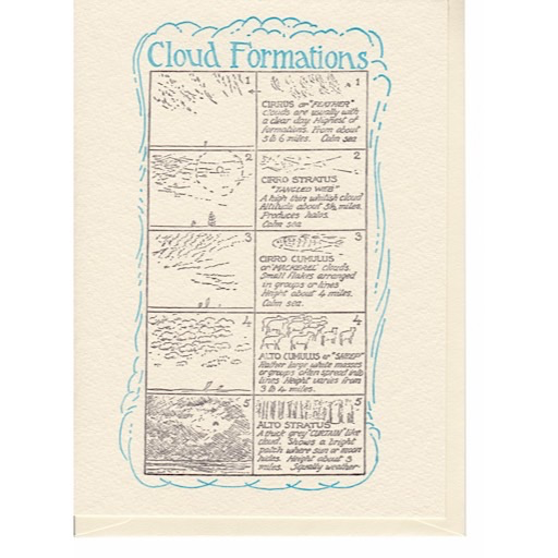 Saturn Press Cloud Formations Card