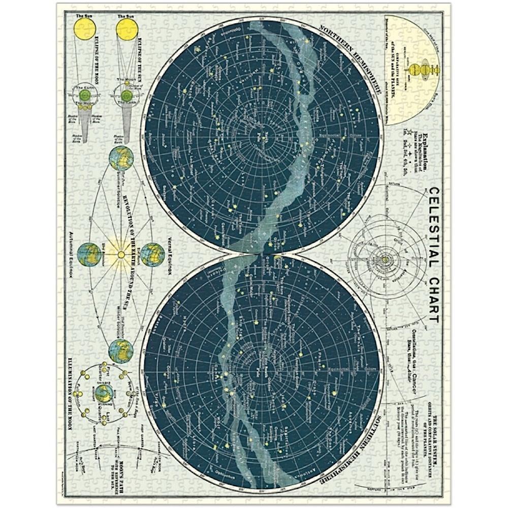 Cavallini Jigsaw Puzzle - Celestial - 1000 Pieces