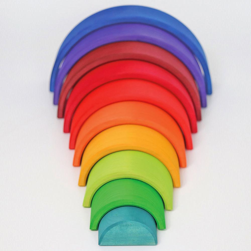 Counting Rainbow