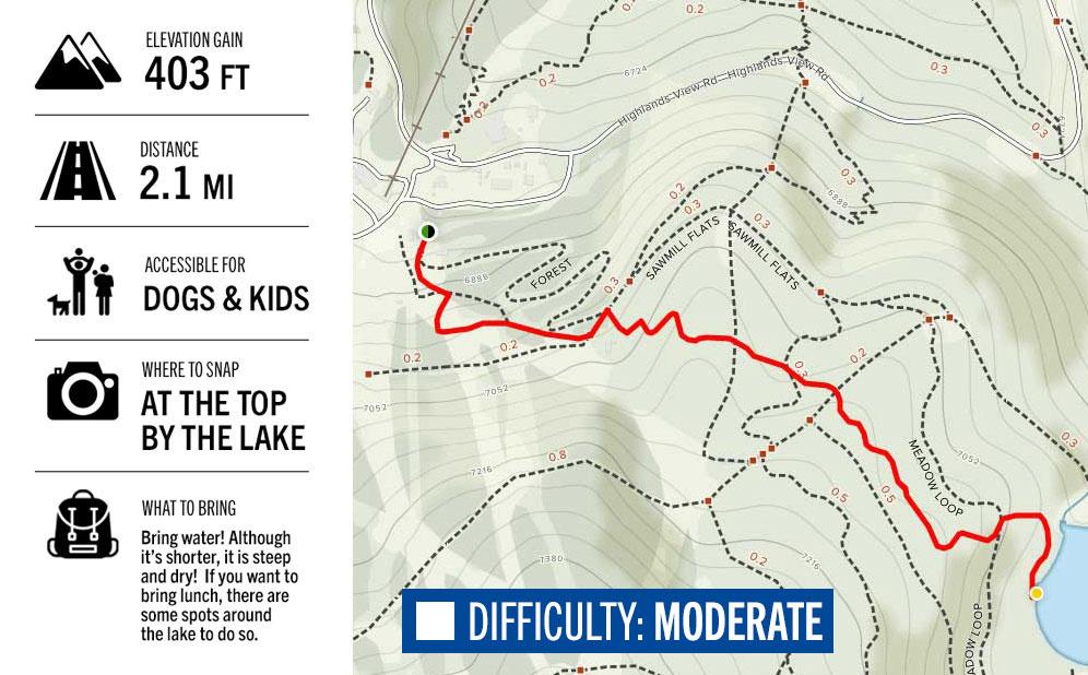 Sawmill Lake Trail