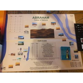 Abraham: Father of Nations