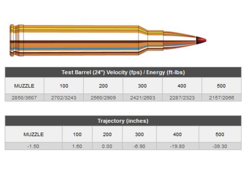 OSA230-HORNADY 300WM 200 GR ELD-X 20RNDS