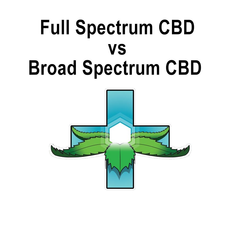 What is the Difference Between Full Spectrum and Broad Spectrum CBD?