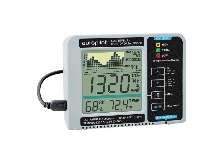 Autopilot Desktop/Portable CO2 Monitor