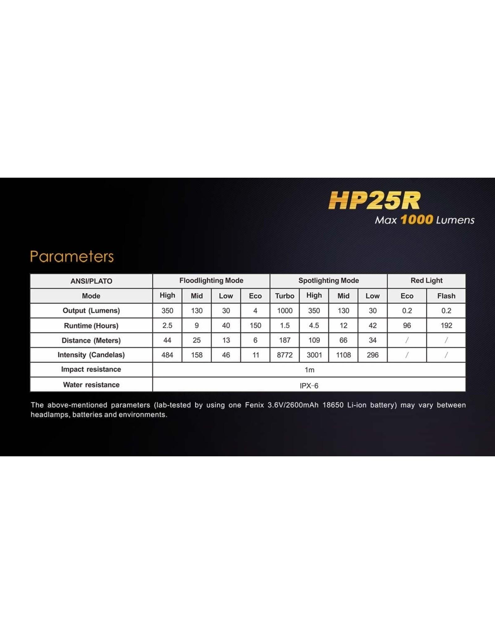 FENIX HP25R HEADLAMP