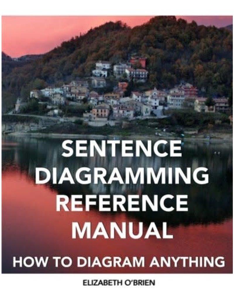 Sentence Diagramming Reference Manual