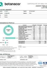 Hemplucid Whole Plant CBD Tincture Oil 1000mg Water Soluble Full Spectrum