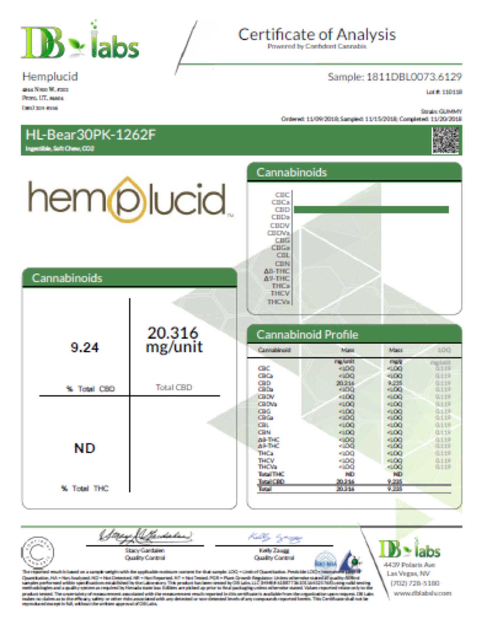 Hemplucid Isolate CBD Gummies  Kalki 450mg