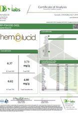 Hemplucid Whole Plant CBD Roxy Pets 100mg Fish Flavor