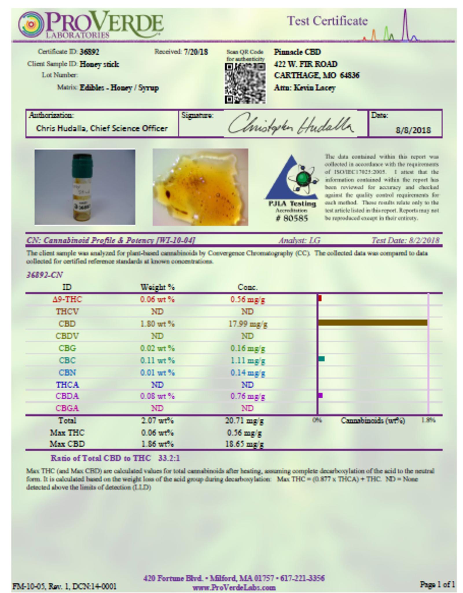 Pinnacle Hemp Full Spectrum CBD Honey Sticks 10mg