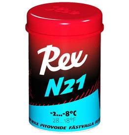 Rex Rex Kick N21 Blue