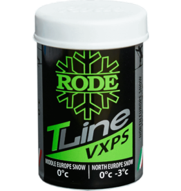 Rode Rode Kick Top Line VXPS