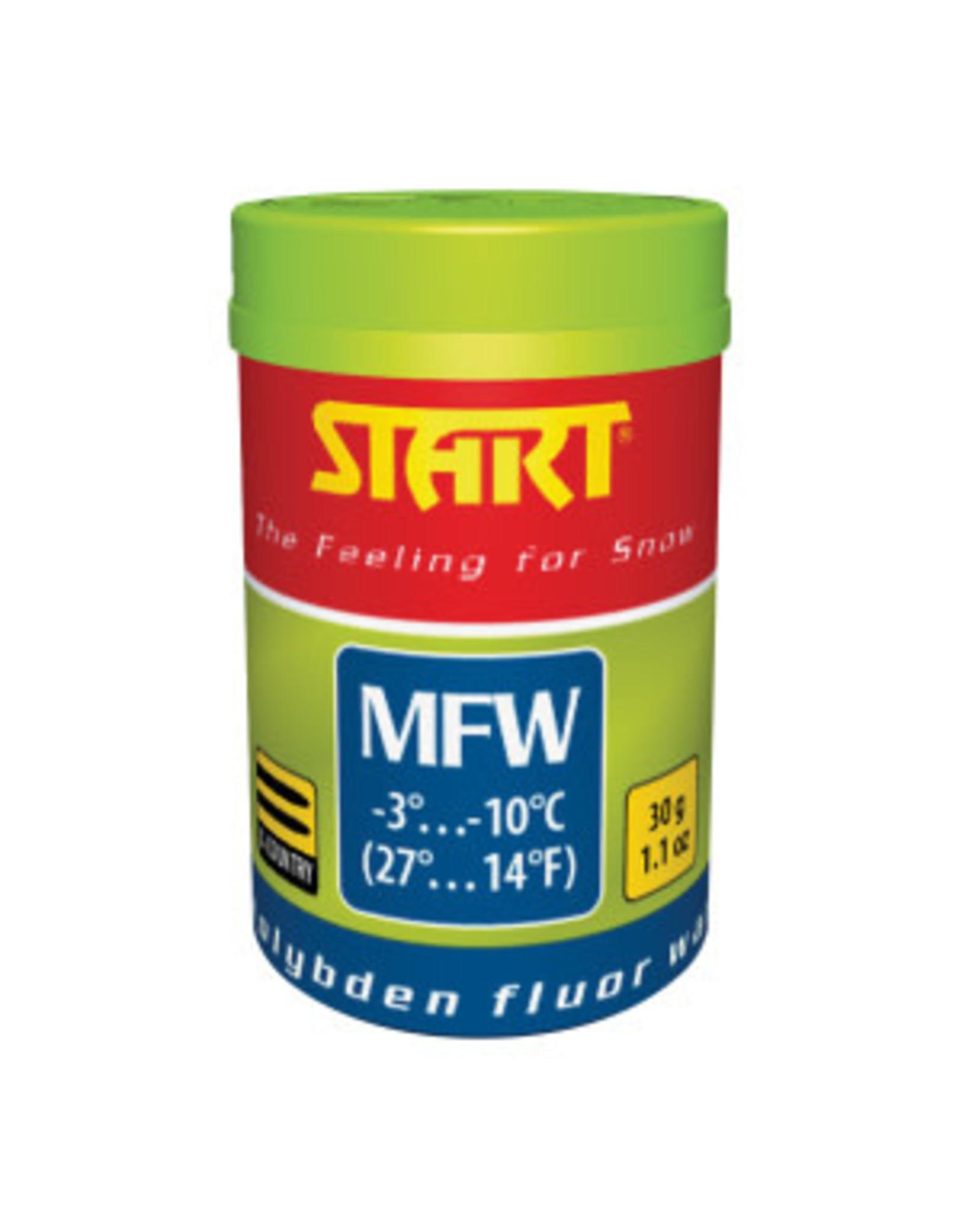 Start Start Kick MFW Blue