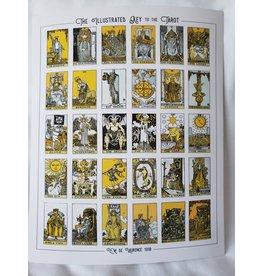 Curious Prints Vintage Tarot Card Chart Print - 8x10