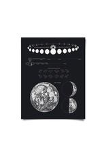 Vintage Astronomy Moon Map & Venus Print | 8x10