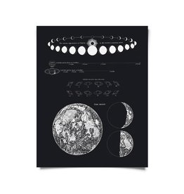 Vintage Astronomy Moon Map & Venus Print   8x10