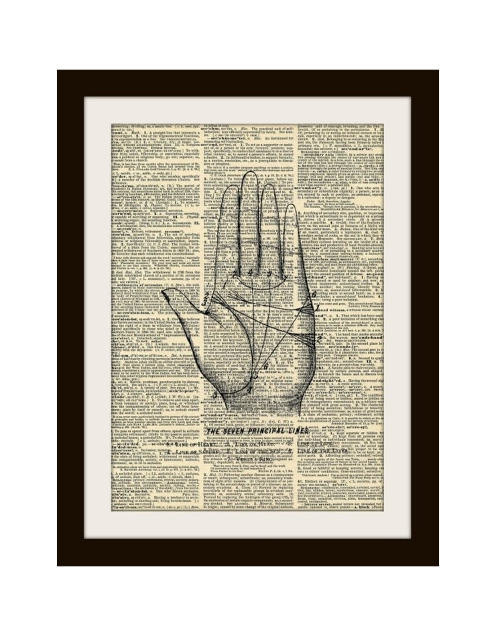 Unique Art Pendants Palm Reader Art Print