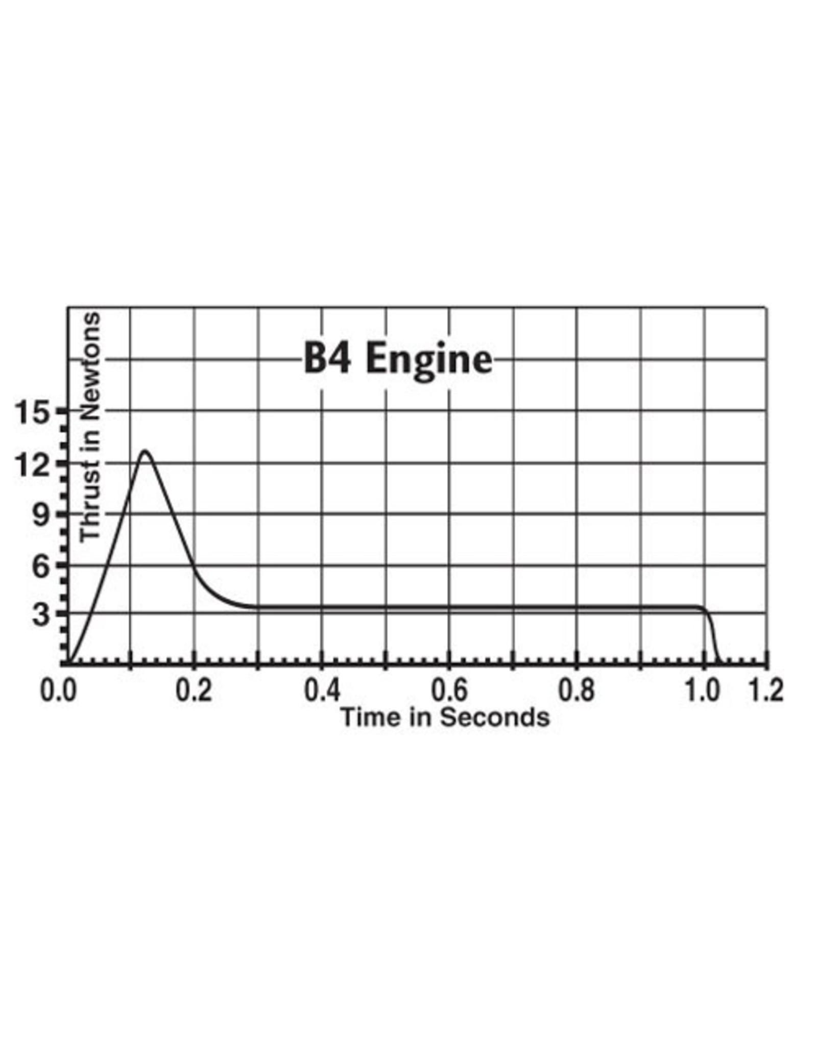 Estes B4-2 Standard Engine - 1601