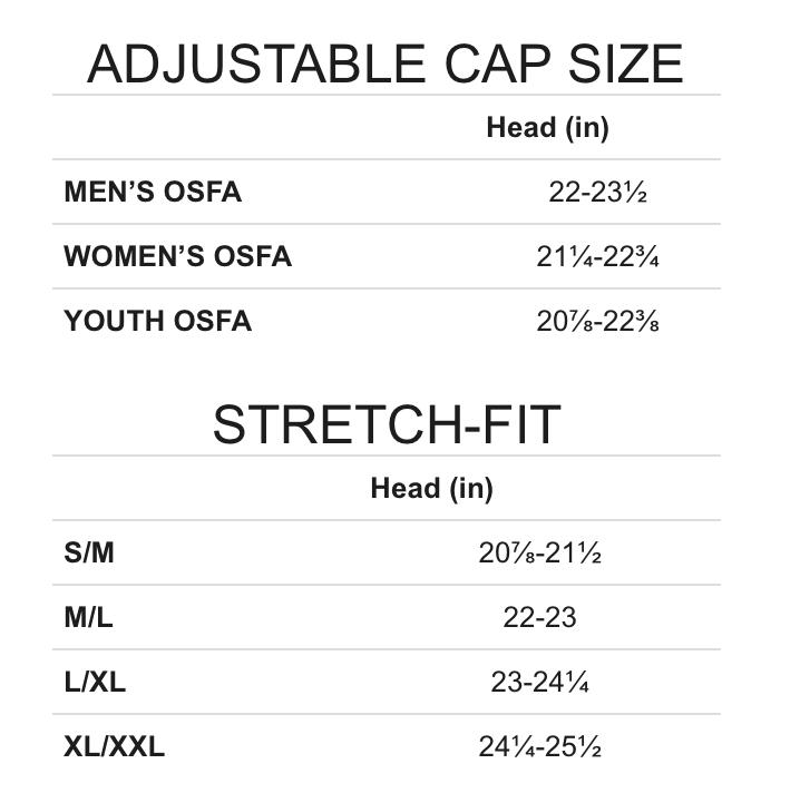 Cap Sizes