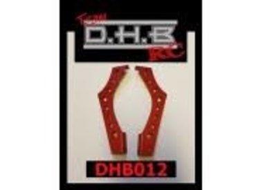 Team DHB