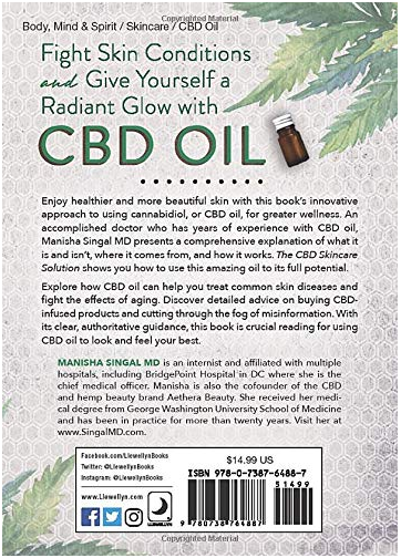 CBD Skincare Solution-2