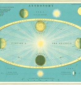 """Italy Cavallini Print, Astronomy, 20"""" x 28"""""""