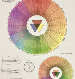 "Cavallini Color Wheel, Cavallini Poster Print, 20"" x 28"""