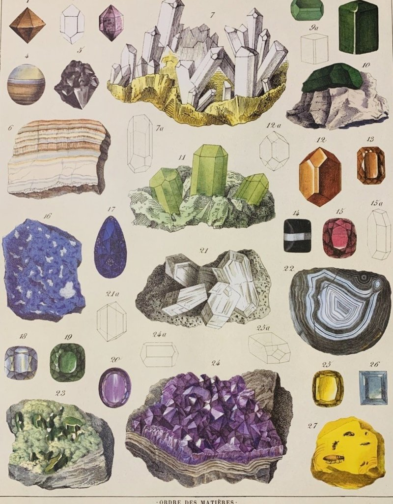 """Cavallini Mineralogie, Poster Print, 20"""" x 28"""""""