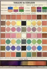 "Cavallini Color Map, Poster Print, 20"" x 28"""