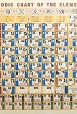 """Cavallini Periodic Table, Cavallini Poster Print, 20"""" x 28"""""""