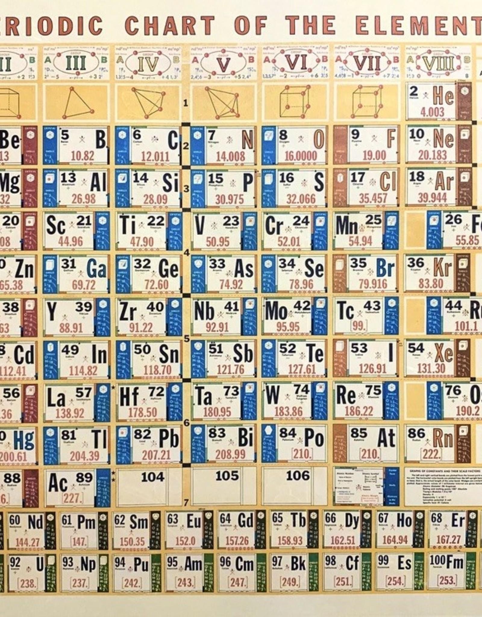 "Cavallini Periodic Table, Poster Print, 20"" x 28"""