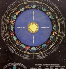 "Cavallini Zodiac, Cavallini Poster Print, 20"" x 28"""