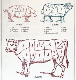 """Cavallini Butcher's Guide, Cavallini Poster Print, 20"""" x 28"""""""