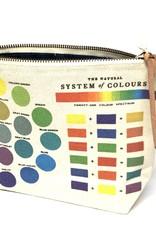 Cavallini Cavallini Vintage Inspired Pouch, Color Wheel