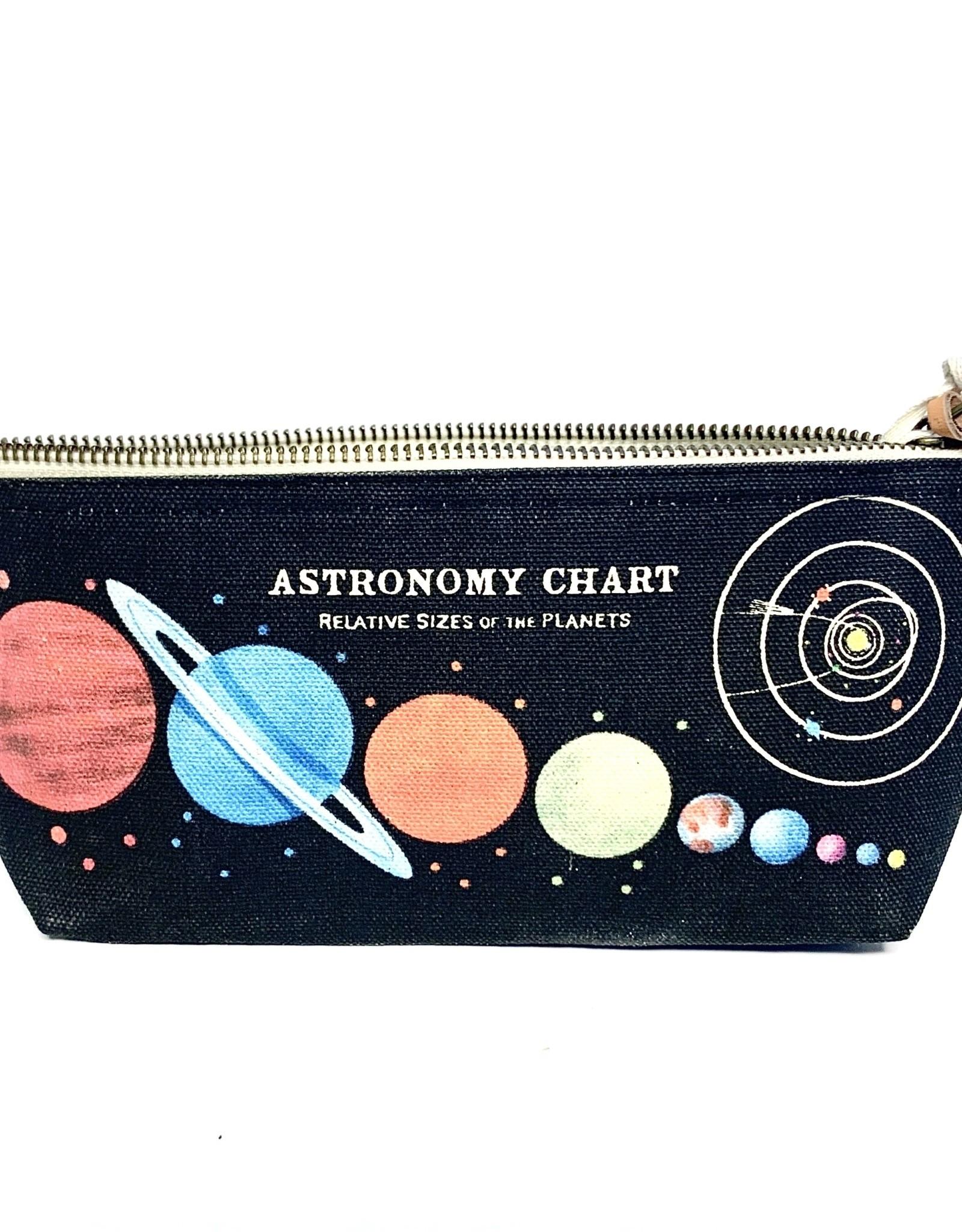 Cavallini Cavallini Vintage Inspired Mini Pouch, Astronomy Chart