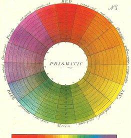 Cavallini Color Wheel, Cavallini Mini Notebook Set of 3: Grid, Blank, and Lined