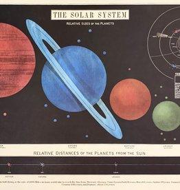 "Cavallini Solar System, Cavallini Poster Print, 20"" x 28"""