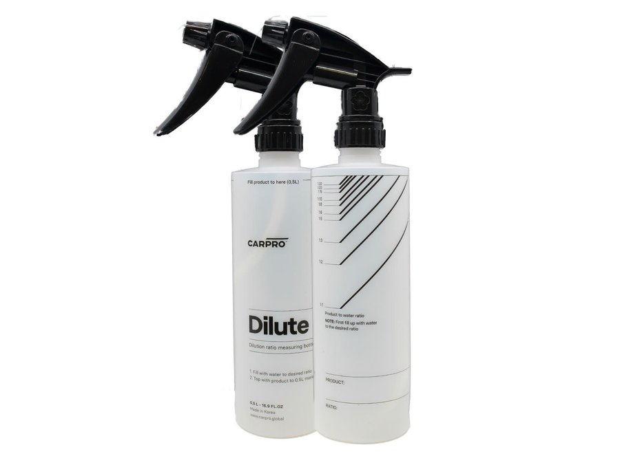 Dilute: Dilution Ratio Measuring Bottle