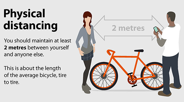 6ft (or 2m) is a bike length