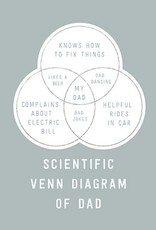 Father's Day Card - Scientific Venn Diagram Of Dad