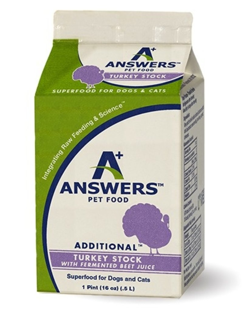 Answers Answers FZN Turkey Stock