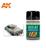 AK Interactive AK Interactive Decay Deposit For Abandoned Vehicles