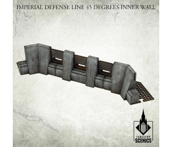 Imperial Defense Line: 45° Inner Wall