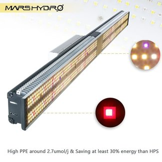 Mars Hydro SP 250 Best Led Grow Lights for Indoor Plants, Sunlike Spectrum with IR, UV for 2'x4' - Mars Hydro