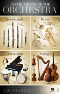 HAL LEONARD Instruments of the Orchestra Poster 22'' x 34''